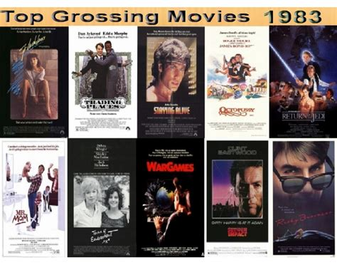 Top 10 Grossing Movies 1983