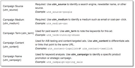 UTM Codes: How to Track Campaign URLs in Google Analytics