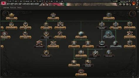Hearts of Iron IV - Waking the Tiger - Playstore